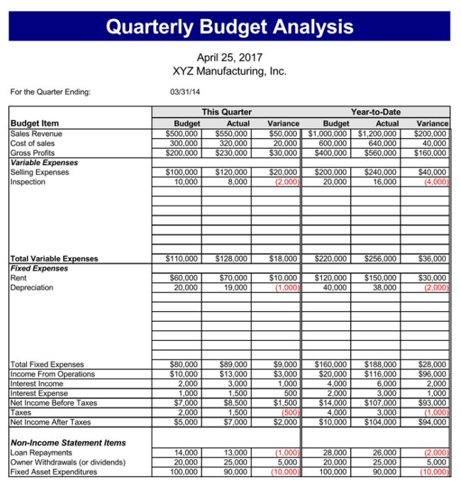 Quarterly Budget Analysis Template for Excel