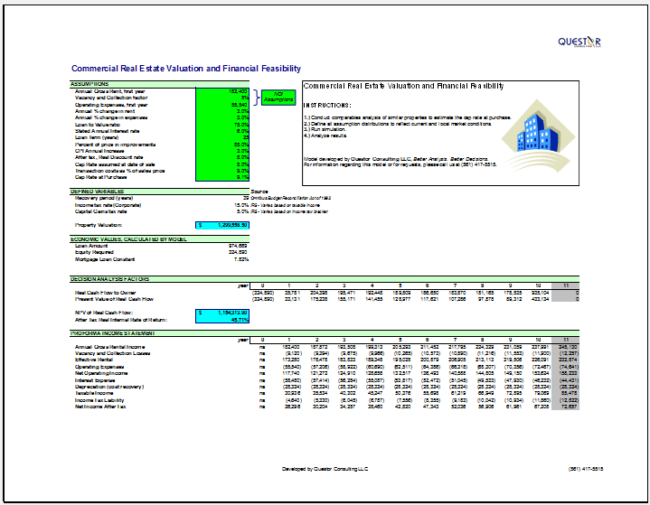 Real Estate Market Analysis Template for Excel