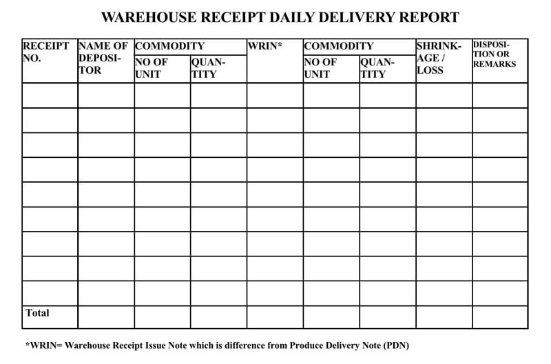 Receipt for Warehouse Delivery