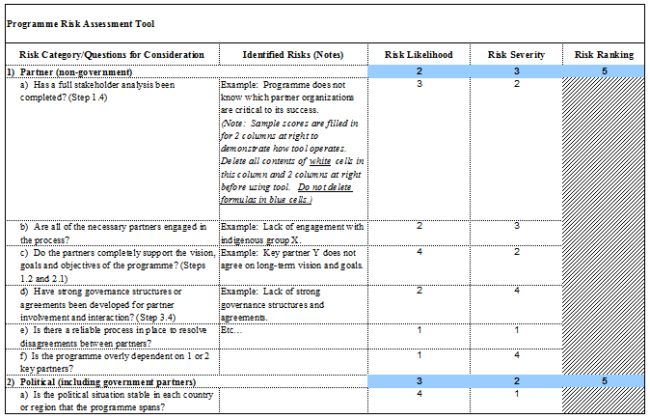 risk mitigation report template - risk analysis template for word excel and pdf