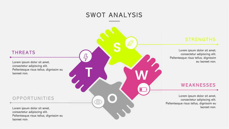 SWOT Analysis Template (PowerPoint)