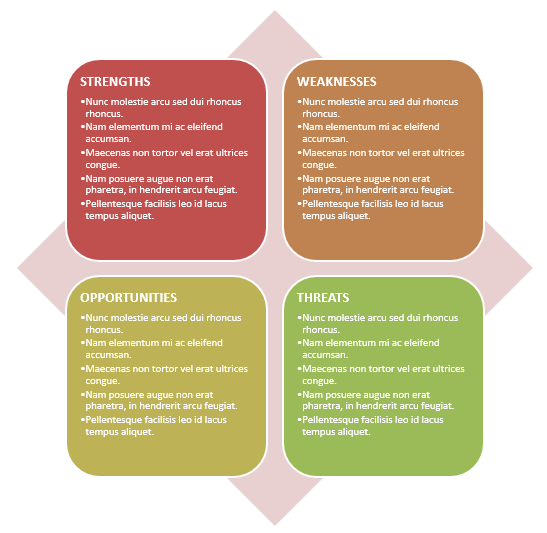 SWOT Analysis Template For Word  Blank Swot Analysis Template