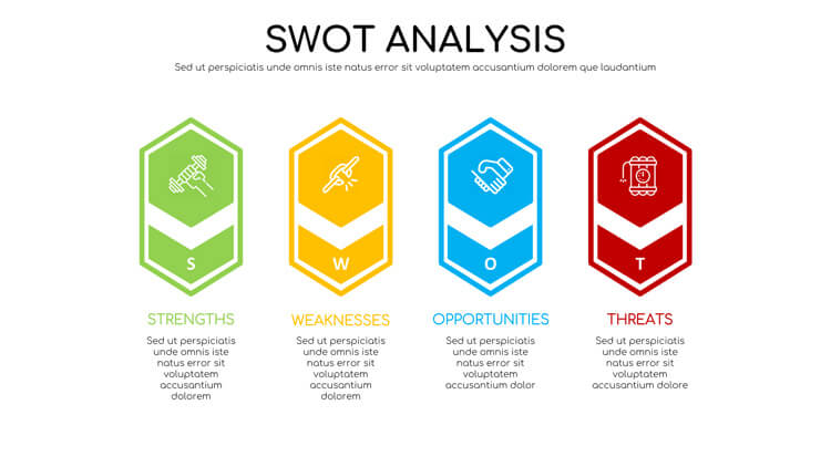 SWOT Analysis template for Events