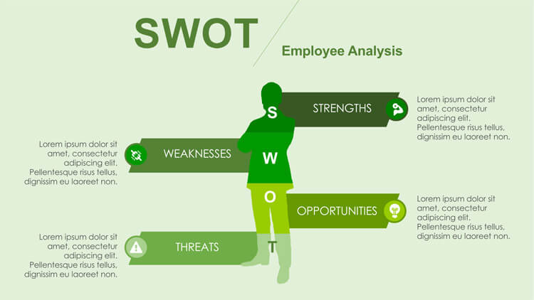 SWOT Employee Analysis (PowerPoint)