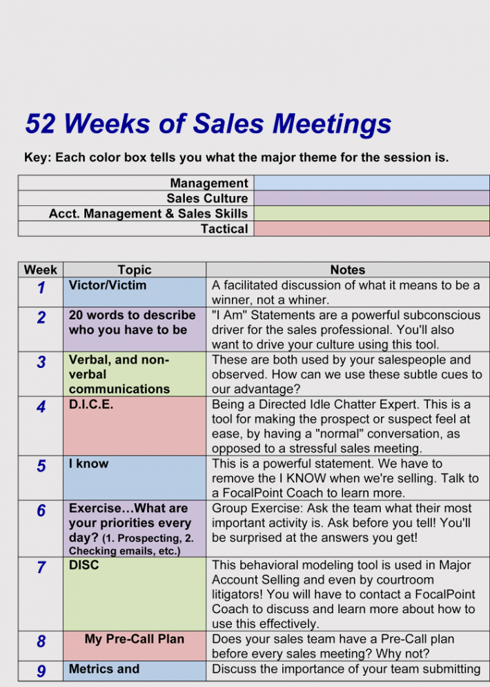 52 Weeks Sales Planning Meeting Agenda