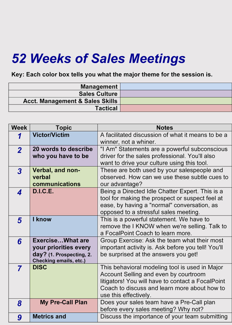 free sales meeting agenda templates  make meetings