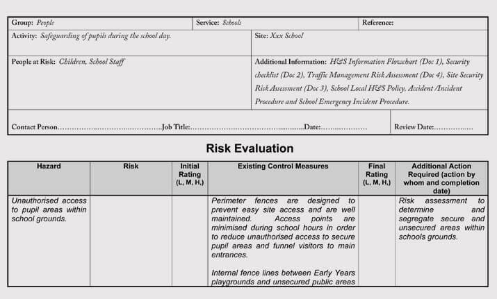 Security Risk assessment Word