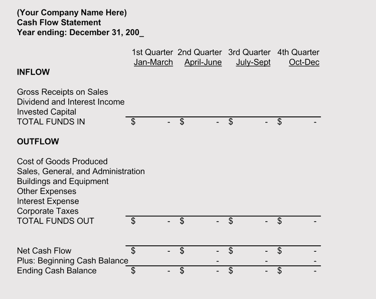 cash flow statement templates for excel  weekly  monthly