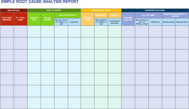 24  root cause analysis templates  word  excel  powerpoint