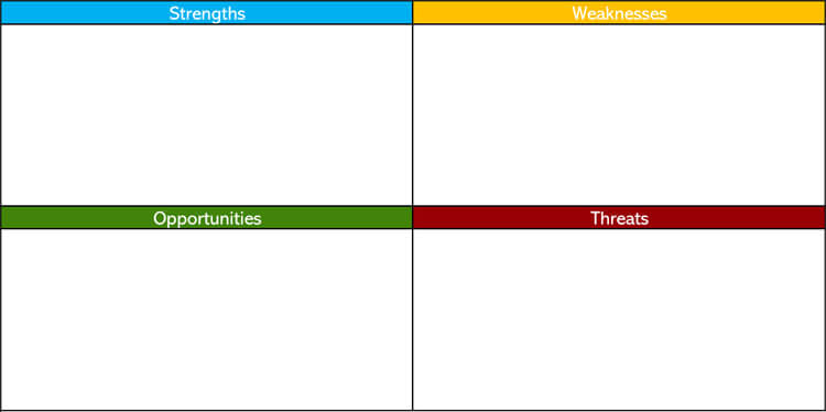 Simple SWOT Analysis Template Excel