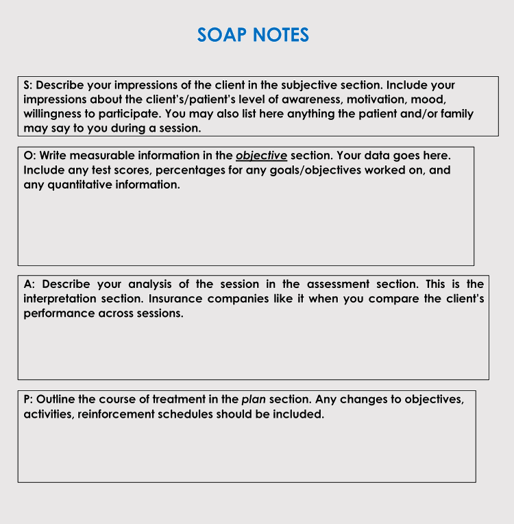 35+ SOAP Note Examples (Blank Formats & Writing Tips)