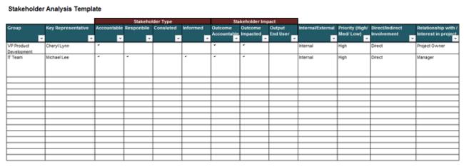 Stakeholder Analysis Spreadsheet