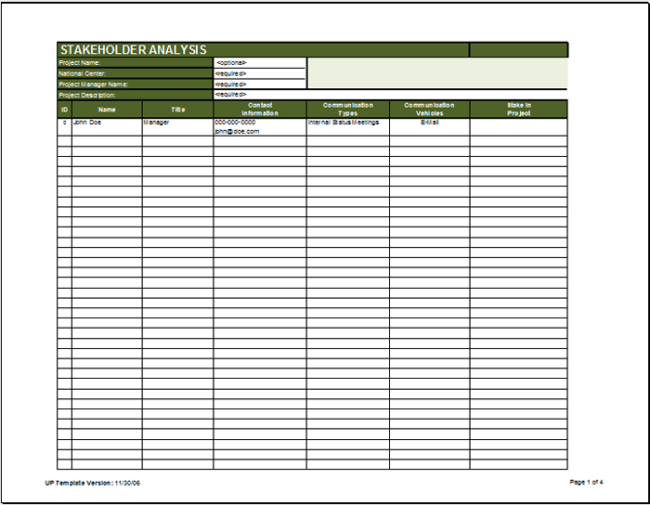 Stakeholder Analysis Template for Excel
