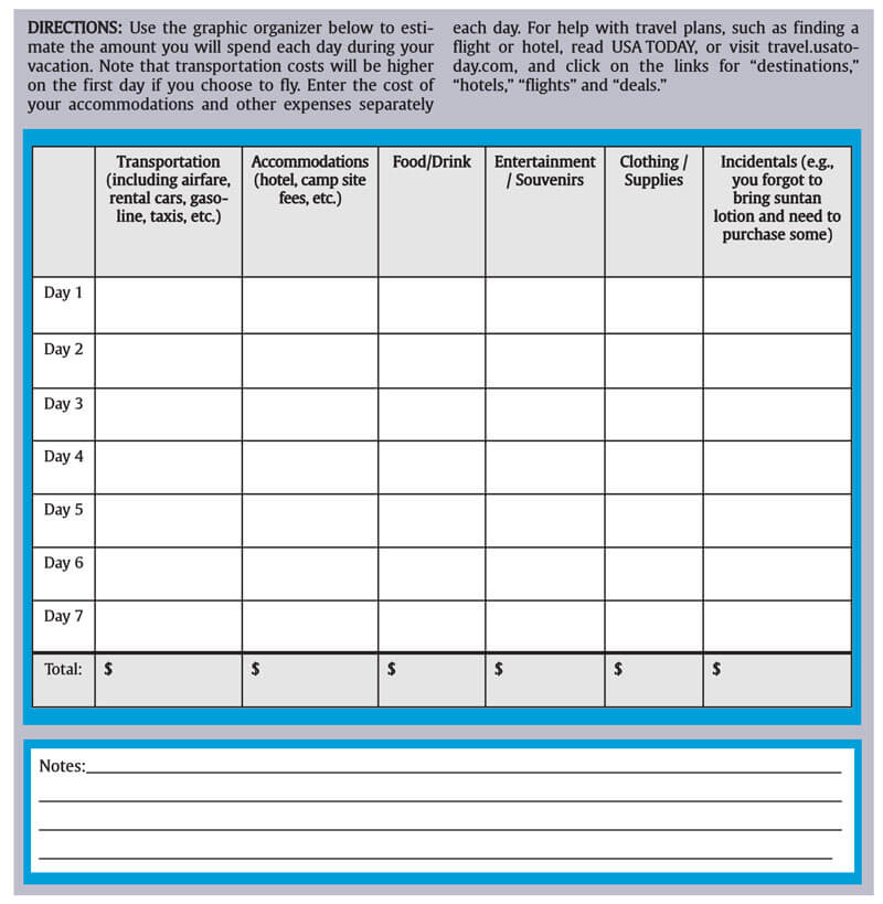 14 Travel Budget Worksheet Templates For Excel And Pdf
