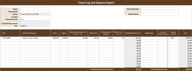 Travel Log and Expense Report Template
