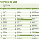 Traveling Packing List Template