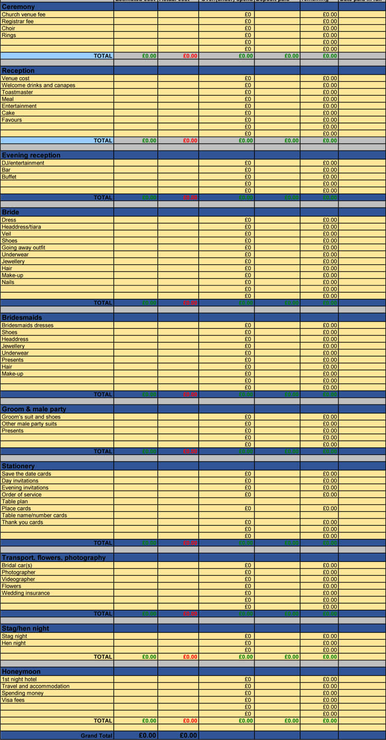 wedding budget Template spreadsheet