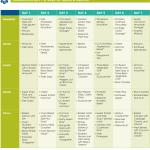 Ultimate Weekly Meal Planner Template