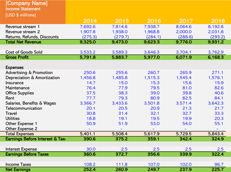 Yearly Income Statement Template (Excel)