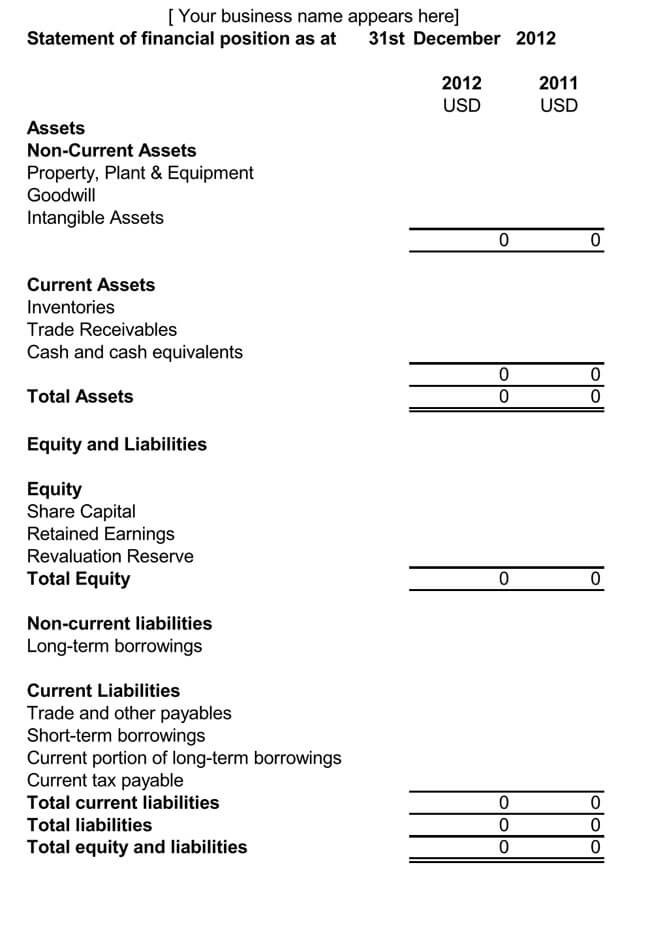4 Types Of Accounting Financial Statements With Templates