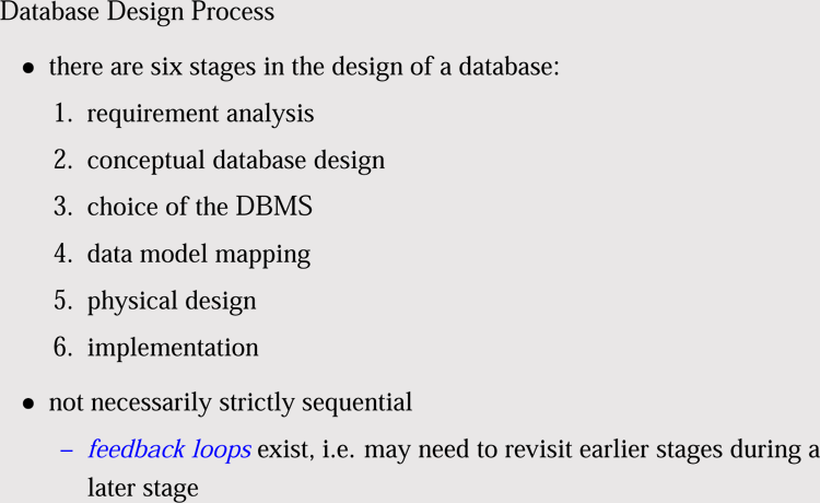 Requirement Analysis Steps