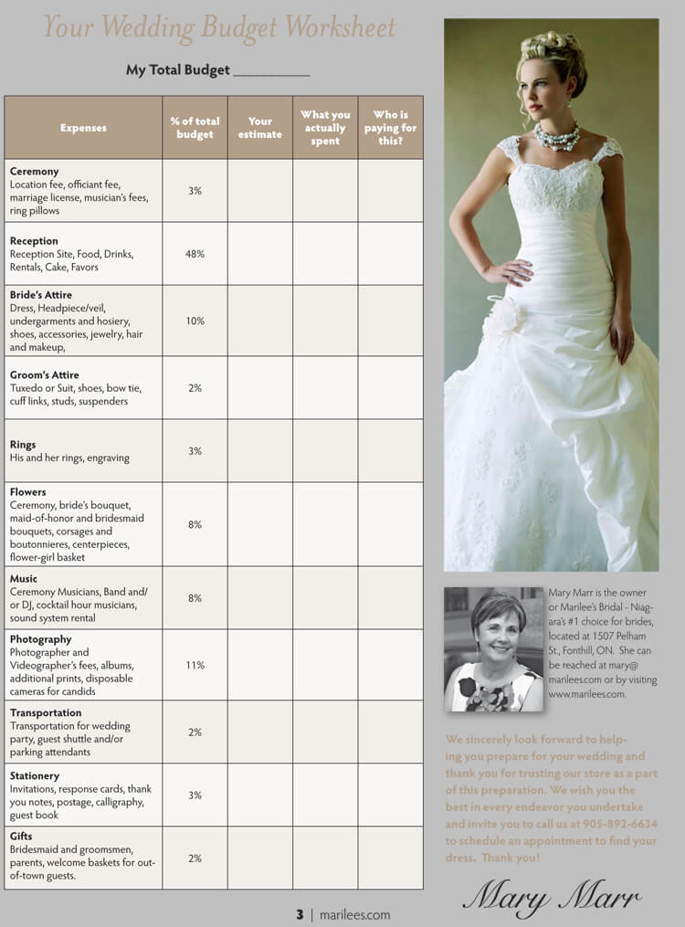 Corporate Wedding Budget Template